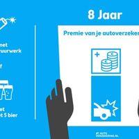 Thumbnail infographicautoverzekeringnlovertredersdubbelgestraftmetautoverzekering