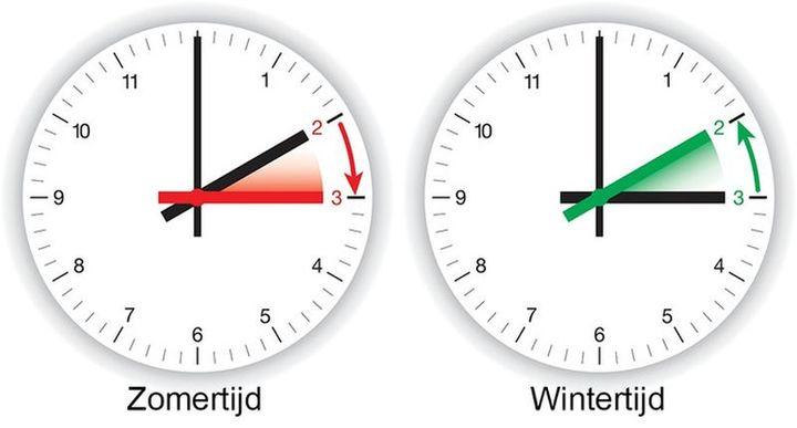 Normal wintertijd
