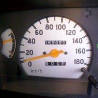 Thumbnail speed meter mishubishi  1